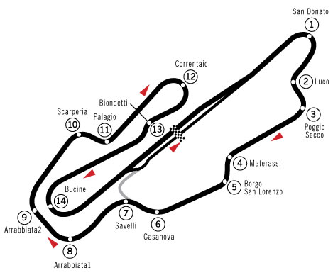 mugello_circuit-map-race_track-scarperia-mugello